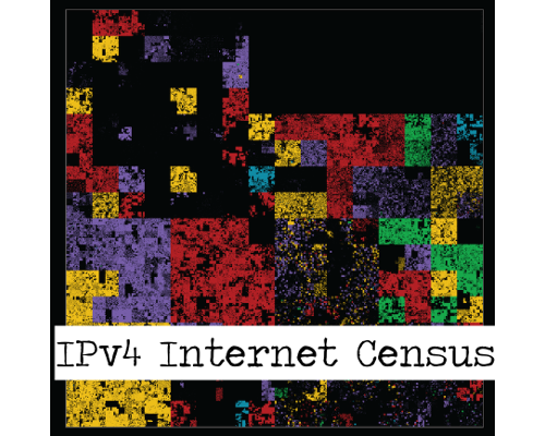 Internet Census